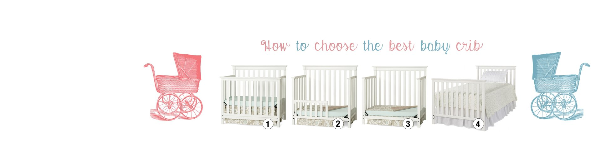 How To Choose Best Baby