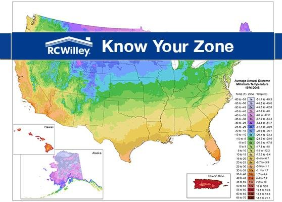 Know your planting Zone