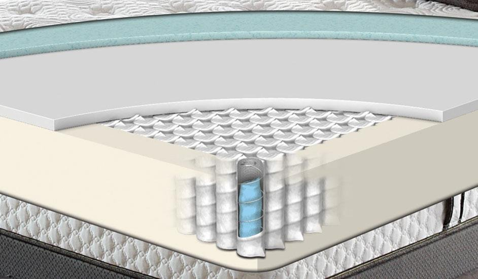 innerspring mattress cutaway view