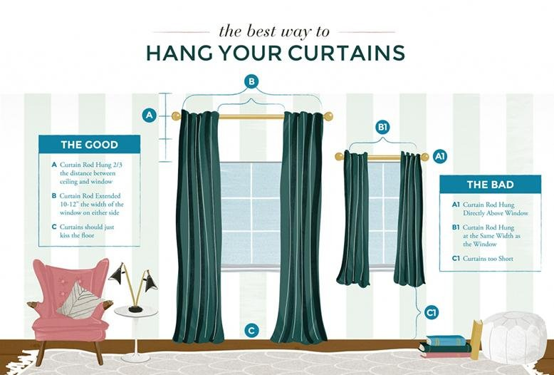 to hang curtains if you want a quick glimpse on how to hang curtains