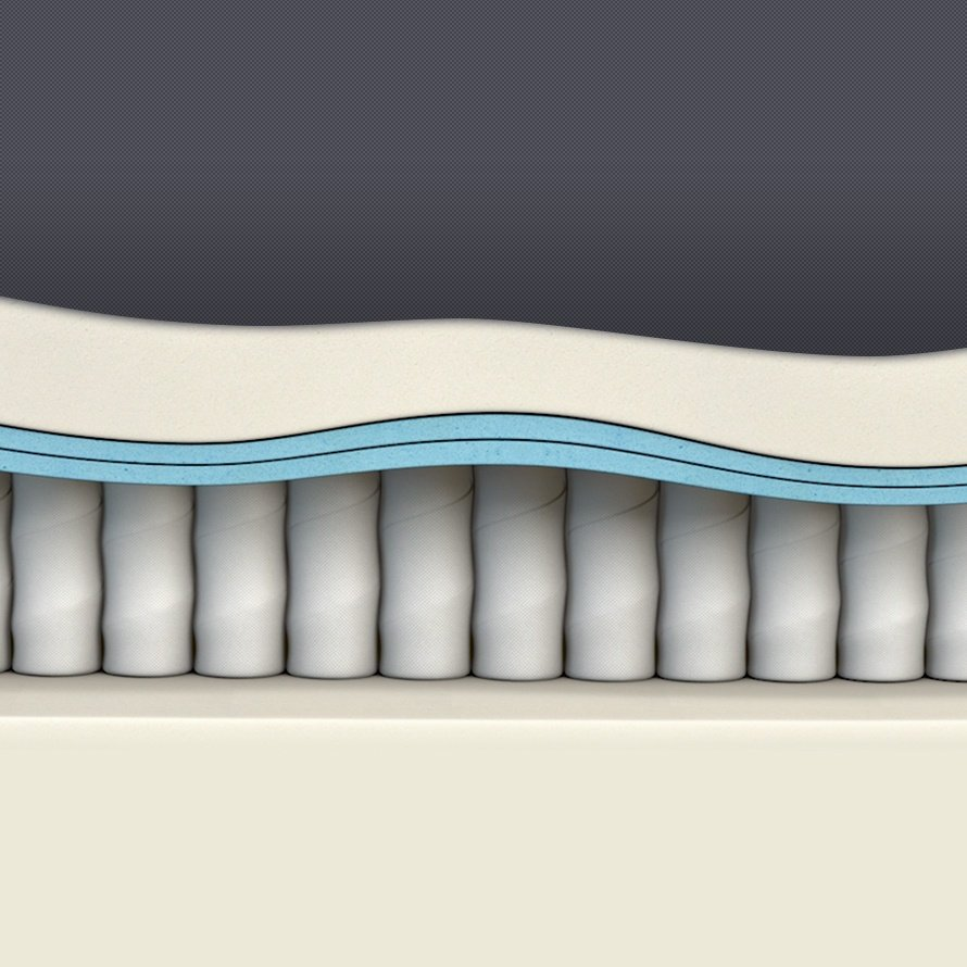 cross section of a Serta mattress showing layers and coils