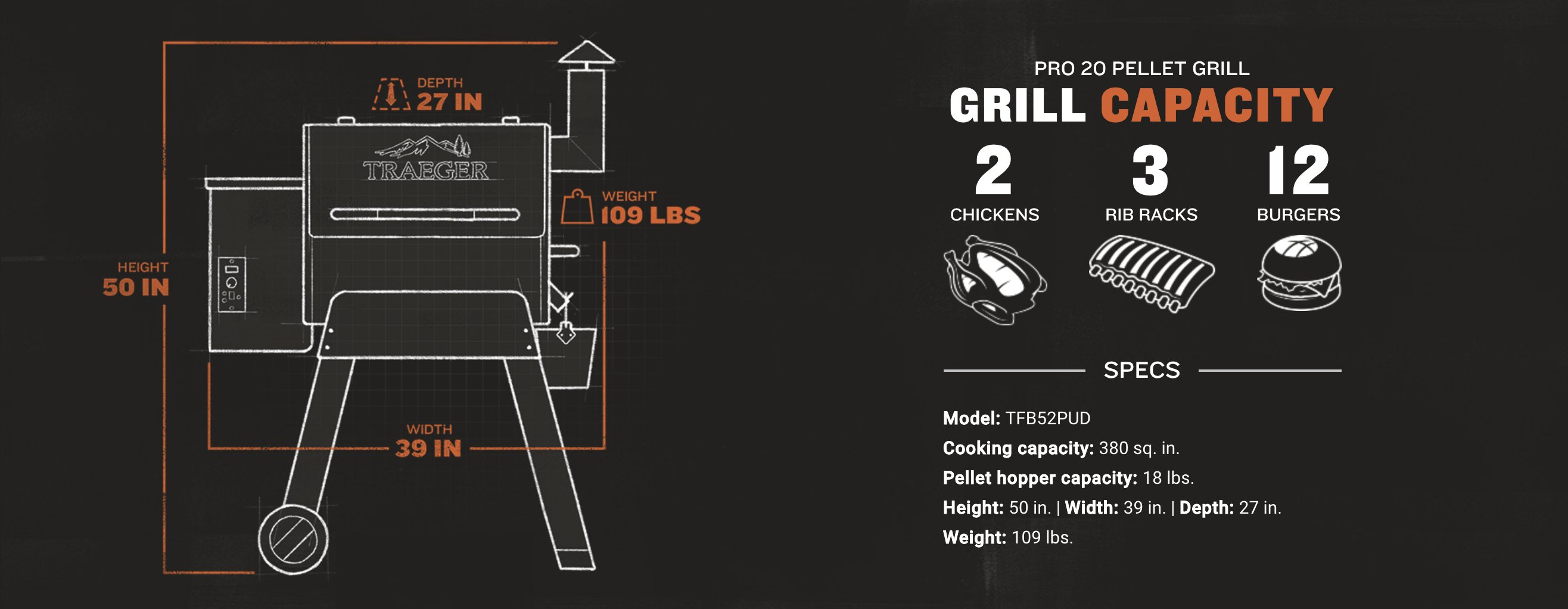 Traeger Grill Wiring Diagram | Wiring Liry on