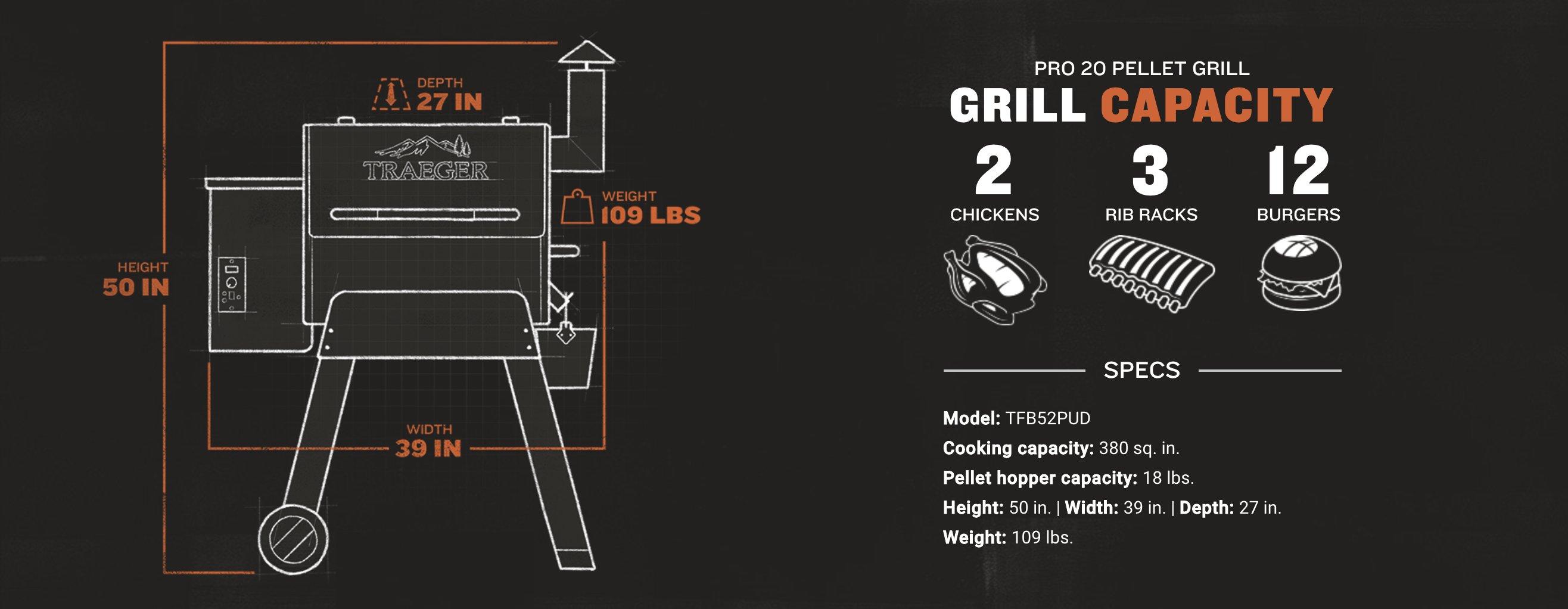 Traeger Grill Capacity
