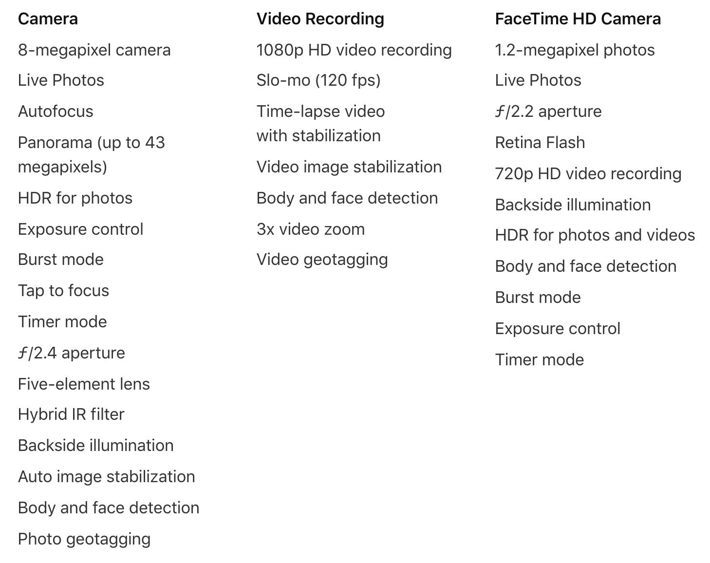 iPad Camera Features
