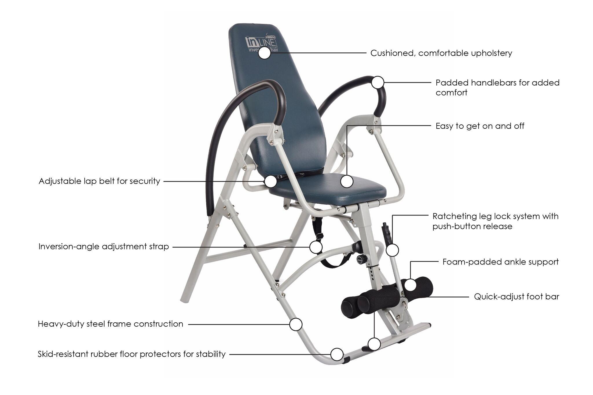 Inversion chair details
