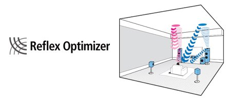 Reflex Optimizer