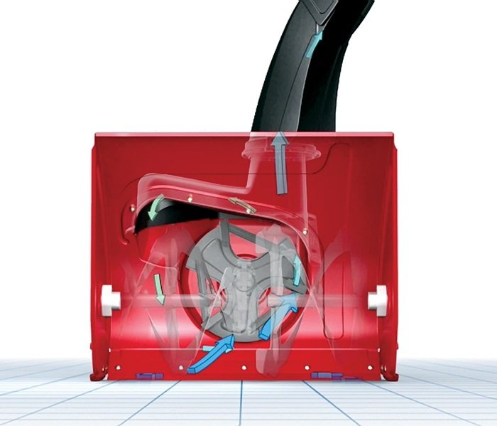 Toro anti clogging system