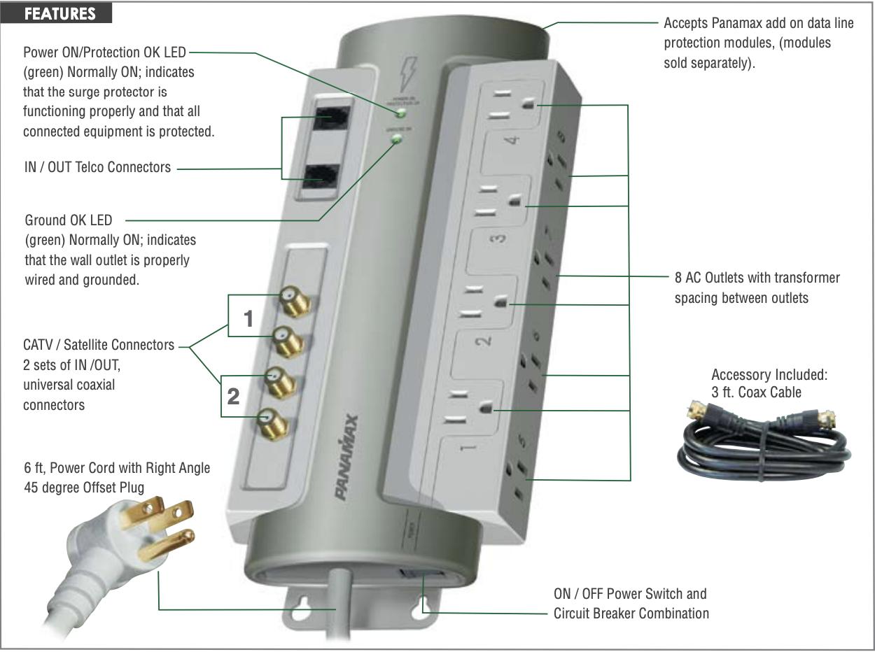 diagram of PM8-AV surge protector
