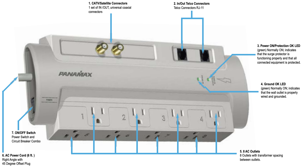 information about this surge protector