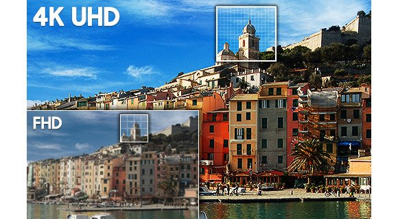 comparison between 4k uhd an fhd