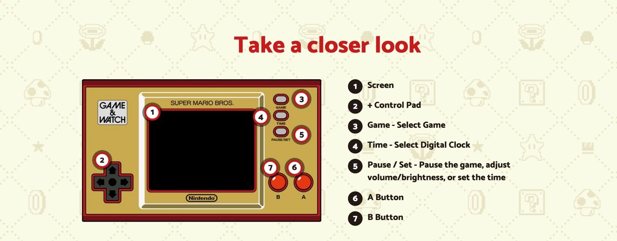 Nintendo Game and Watch Closer Look