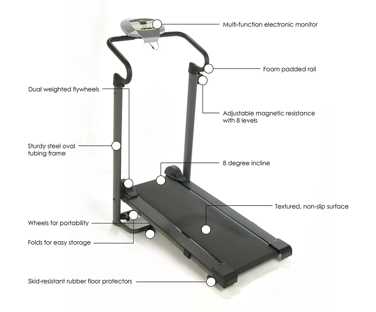Avari Magnetic Treadmill