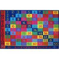 5 x 7 Medium Multiplication Table Multi-Color Area Rug - Fun Time